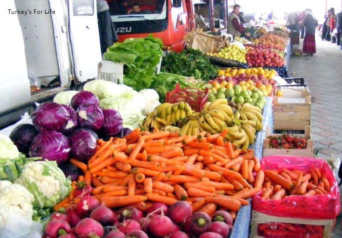 Çiftlik Thursday Market Layout