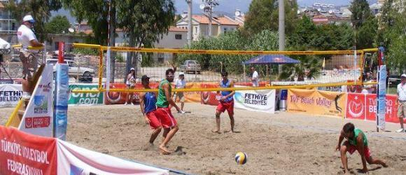 Pro Beach Volleyball, Çalış