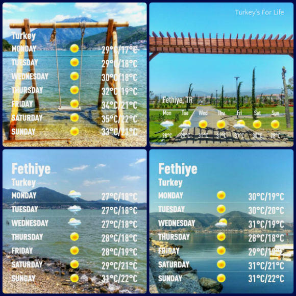 Fethiye Weather June