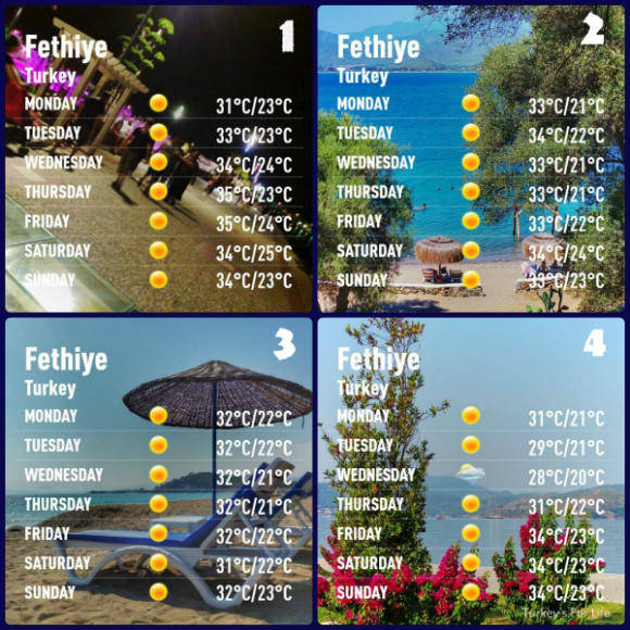 August Fethiye Weather
