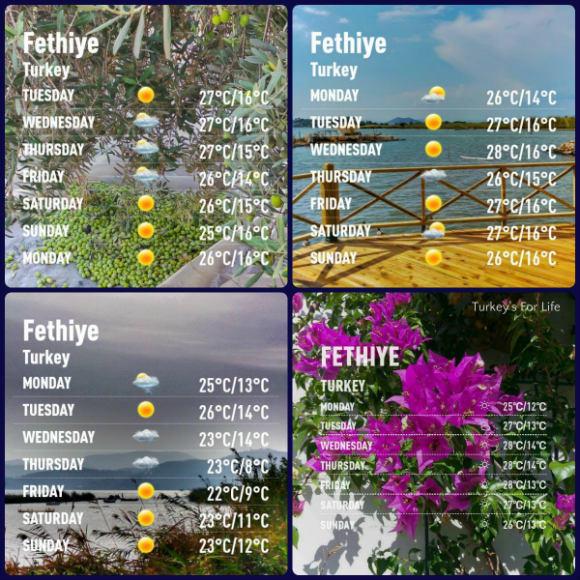 Fethiye Weather October