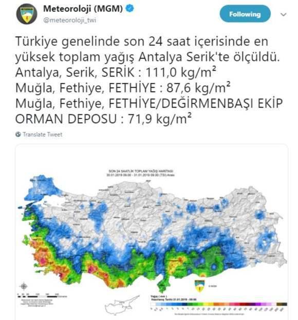 Fethiye Rain January